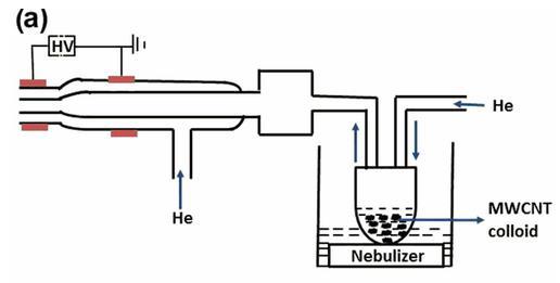 nasa科学家开发出等离子3d纳米打印技术