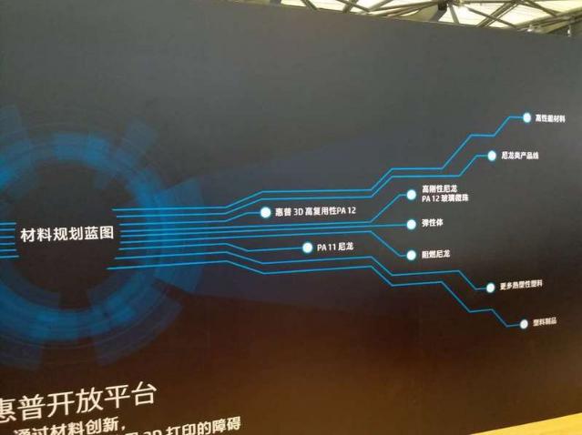 惠普3D打印业务正式进入中国,将率先拓展汽车 医疗等四个行业